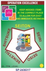 SignageShop Operation Excellence Seiton Poster Emergency Sign