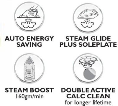 GC3720 Steam Iron