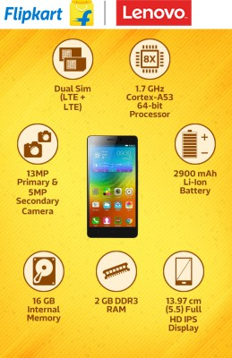 Lenovo K3 Note (White, 16 GB)