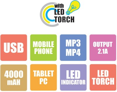 Zebronics PG4000L1 4000mAh Power Bank