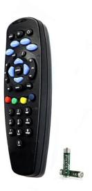 GRAN RTSU Remote Controller
