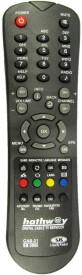 SJS Set Top Box HWY-006 Remote Controller