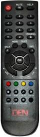 Swiftech DEN Remote Remote Controller