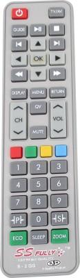 SJS-Sansui-Led-Model-2gg-Remote-Controller