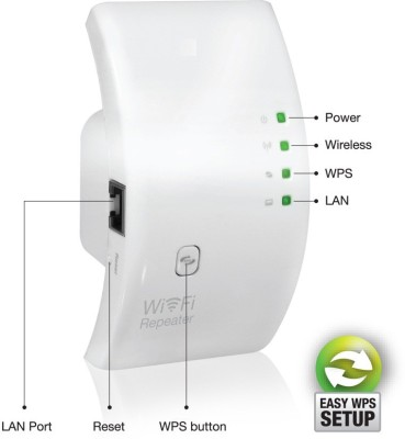 Finger's Wireless N Wifi Repeater Signal Booster & Range Extender 300mbps (White)