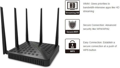 Tenda TE-FH1202 Wireless High Power AC1200 Dual Band Gigabit WiFi Router (Black)