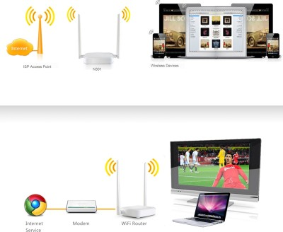 Tenda N301 Wireless N300 Router (White)