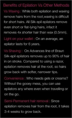Braun Silk-epil Series 3 3170 Epilator for Women (Purple)