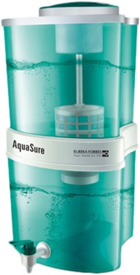 Eureka Forbes Aquasure Shakti 15 L Water Purifier (Green)