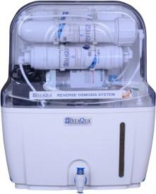 BestAqua Desire 14 Litre RO Water Purifier