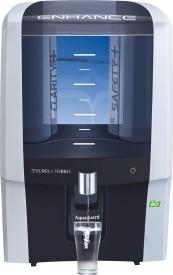 Eureka Forbes Aquaguard Enhance Green RO 7 Litres Water Purifier