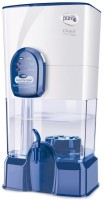 Pureit Classic 14 L Gravity Based Water Purifier (Blue)