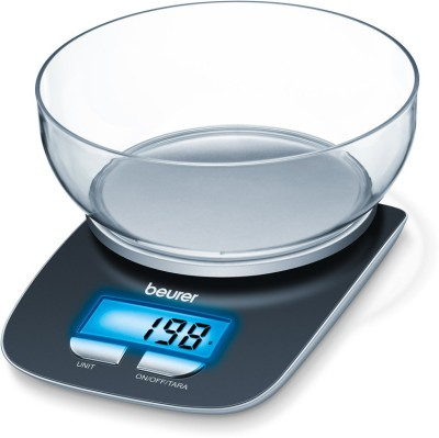 Atom Weighing Scales 25